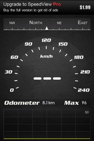 Hasil GPS dengan kecepatan pada Speedometer 101 Kpj