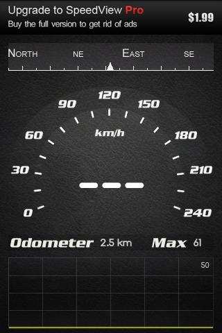 Hasil GPS dengan kecepatan pada Speedometer 63 Kpj