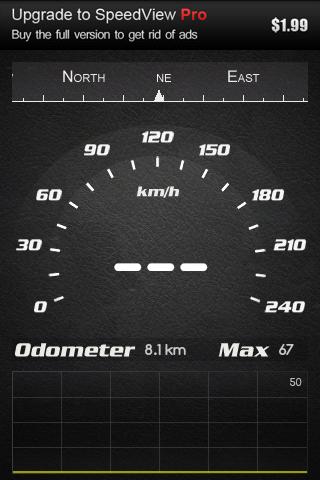Hasil GPS dengan kecepatan pada Speedometer 70 Kpj
