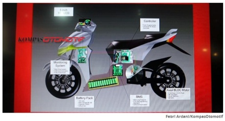motor-listrik-its-garansindo-sijidewe