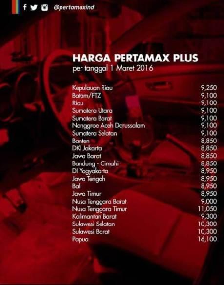 harga-pertamina-pertamax-plus-ron-95-per-1-maret-2016-