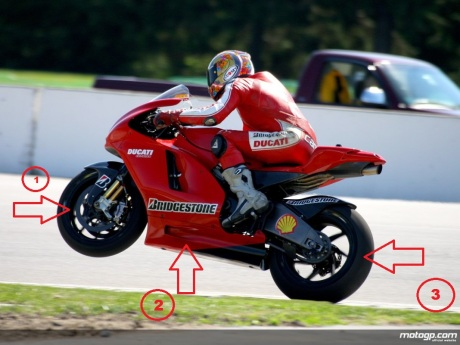 winglet anti wheelie